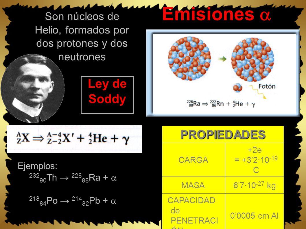 Emisiones Ejemplos: 232 90 Th 228 88 Ra + 218 84 Po 214 82 Pb + Ley de Soddy PROPIEDADES CARGA +2e = +32·10 -19 C MASA67·10 -27 kg CAPACIDAD de PENETRACI ÓN 00005 cm Al ENERGÍAMeV Son núcleos de Helio, formados por dos protones y dos neutrones