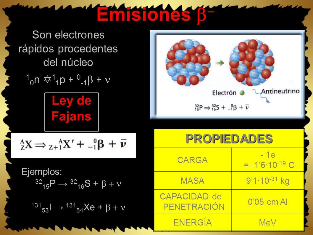 Emisiones Son electrones rápidos procedentes del núcleo 1 0 n 1 1 p + 0 -1 + PROPIEDADES CARGA - 1e = -16·10 -19 C MASA91·10 -31 kg CAPACIDAD de PENETRACIÓN 005 cm Al ENERGÍAMeV Ley de Fajans Ejemplos: 32 15 P 32 16 S + 131 53 I 131 54 Xe +