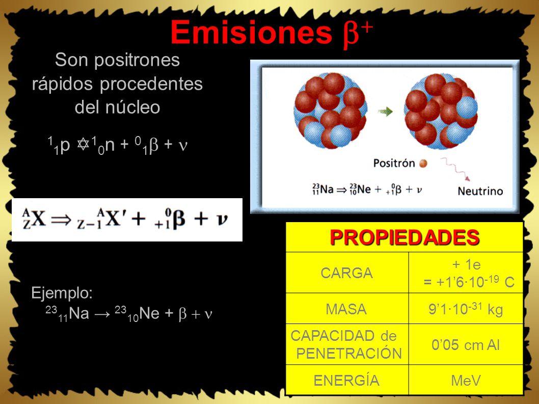 Emisiones Son positrones rápidos procedentes del núcleo 1 1 p 1 0 n + 0 1 + PROPIEDADES CARGA + 1e = +16·10 -19 C MASA91·10 -31 kg CAPACIDAD de PENETRACIÓN 005 cm Al ENERGÍAMeV Ejemplo: 23 11 Na 23 10 Ne +