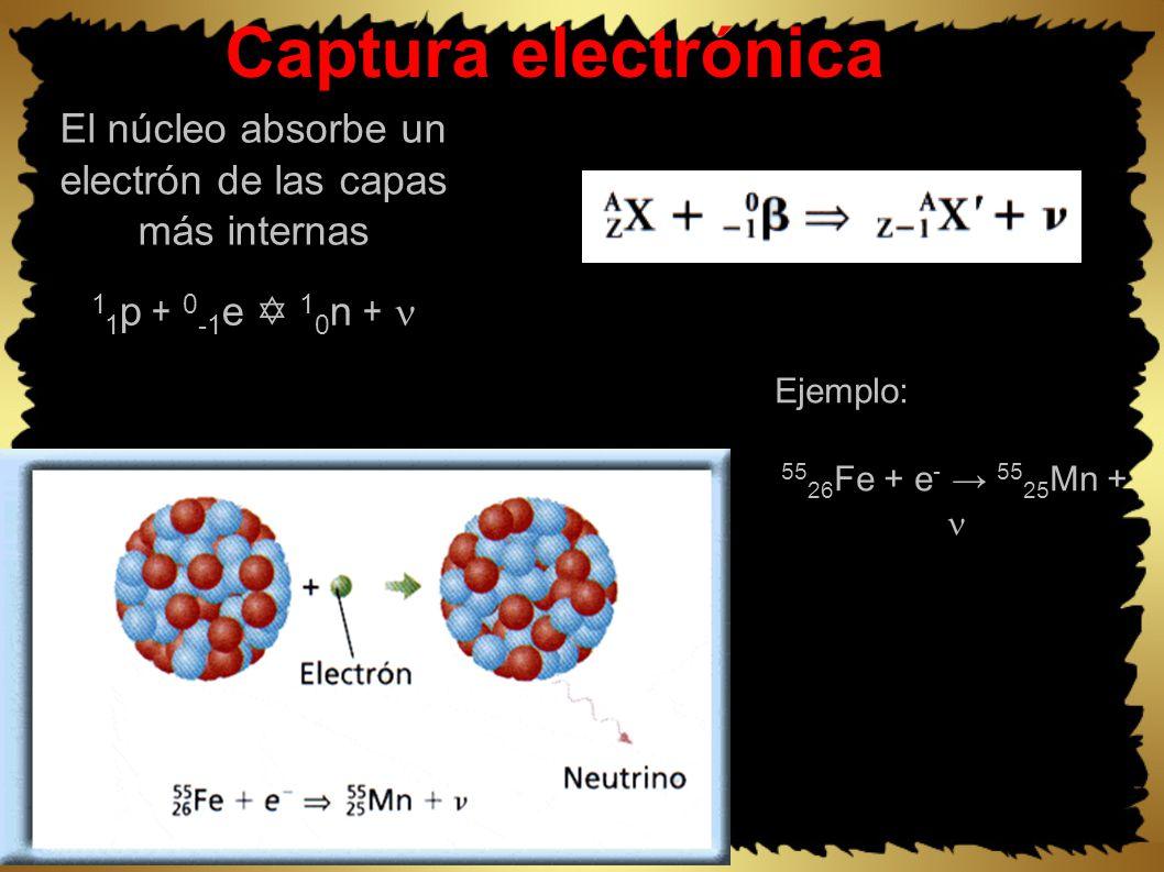 Captura electrónica El núcleo absorbe un electrón de las capas más internas 1 1 p + 0 -1 e 1 0 n + Ejemplo: 55 26 Fe + e - 55 25 Mn +