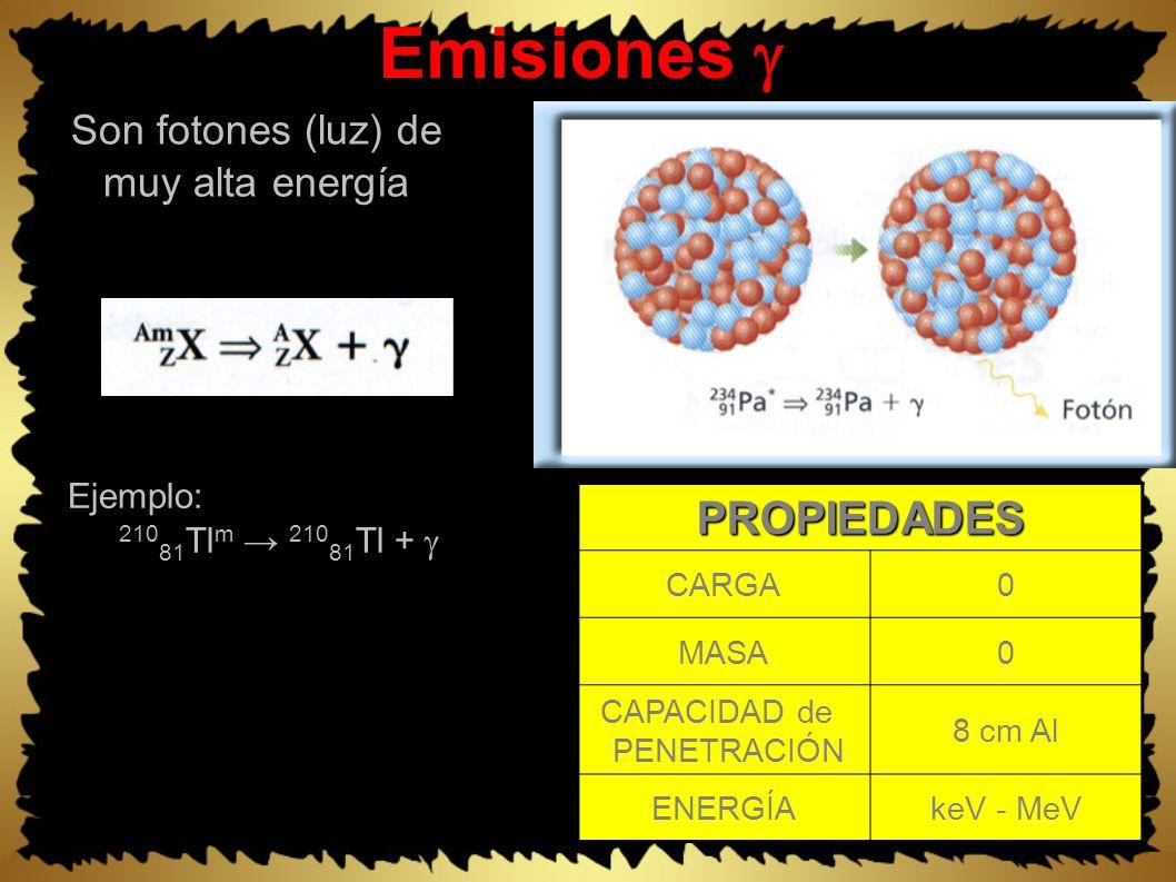 Emisiones Son fotones (luz) de muy alta energía PROPIEDADES CARGA0 MASA0 CAPACIDAD de PENETRACIÓN 8 cm Al ENERGÍAkeV - MeV Ejemplo: 210 81 Tl m 210 81 Tl +
