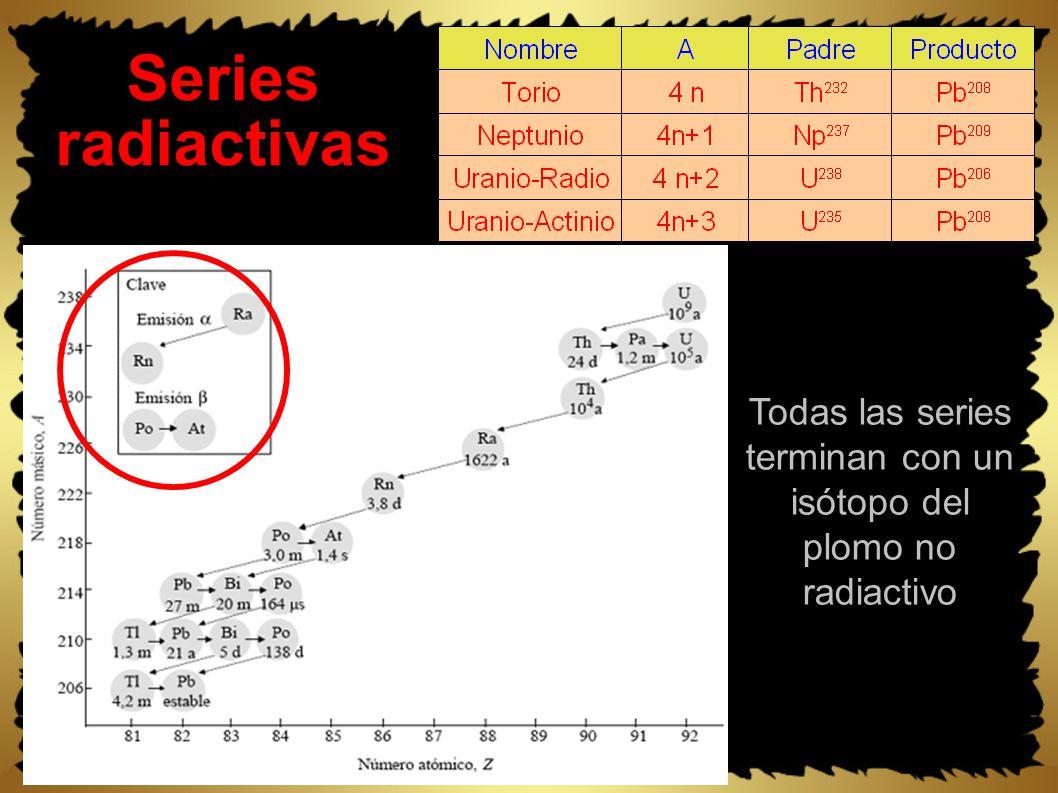 Series radiactivas Todas las series terminan con un isótopo del plomo no radiactivo