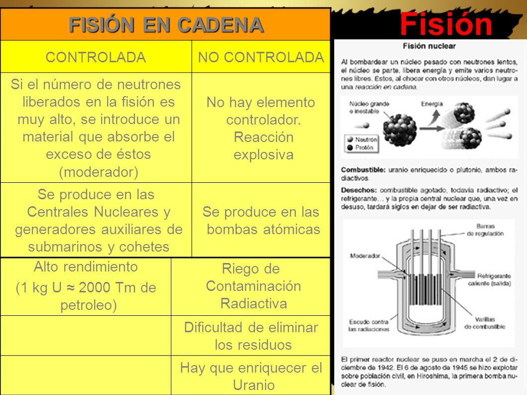 Fisión VENTAJASINCONVENIENTES Alto rendimiento (1 kg U 2000 Tm de petroleo) Riego de Contaminación Radiactiva Dificultad de eliminar los residuos Hay que enriquecer el Uranio FISIÓN EN CADENA CONTROLADANO CONTROLADA Si el número de neutrones liberados en la fisión es muy alto, se introduce un material que absorbe el exceso de éstos (moderador) No hay elemento controlador.