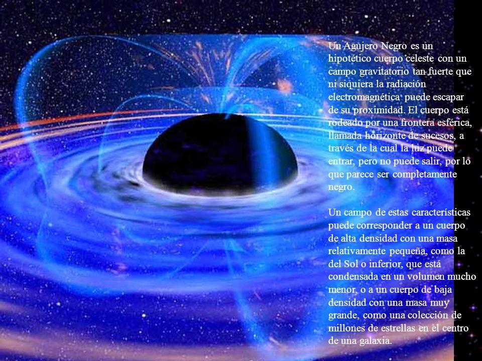 Un Agujero Negro es un hipotético cuerpo celeste con un campo gravitatorio tan fuerte que ni siquiera la radiación electromagnética puede escapar de s