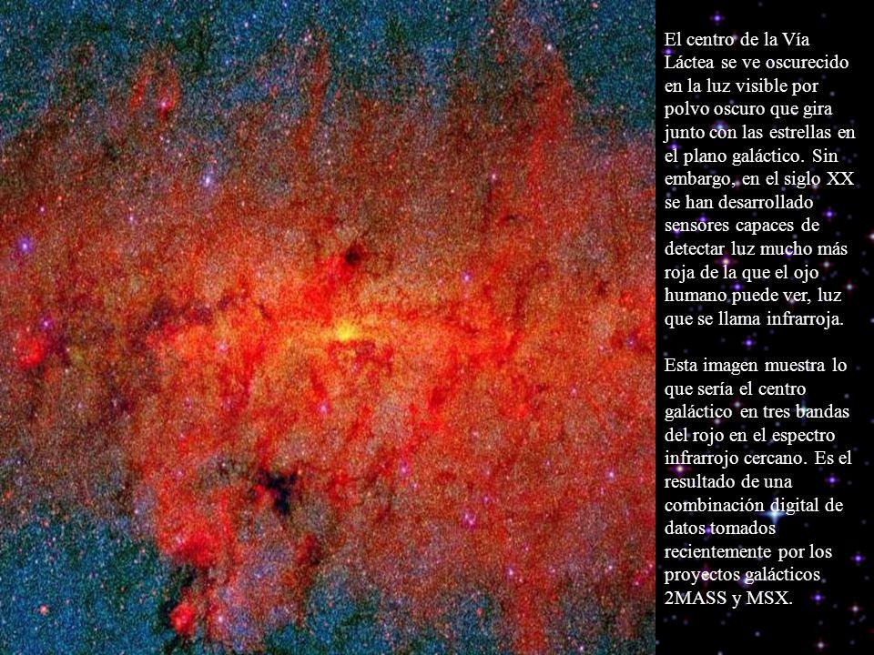El centro de la Vía Láctea se ve oscurecido en la luz visible por polvo oscuro que gira junto con las estrellas en el plano galáctico. Sin embargo, en