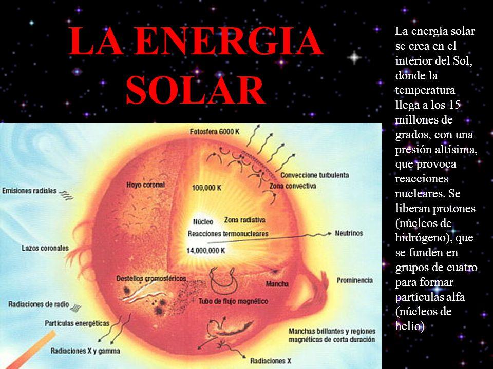 LA ENERGIA SOLAR La energía solar se crea en el interior del Sol, donde la temperatura llega a los 15 millones de grados, con una presión altísima, qu