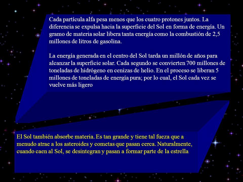Cada partícula alfa pesa menos que los cuatro protones juntos. La diferencia se expulsa hacia la superficie del Sol en forma de energía. Un gramo de m