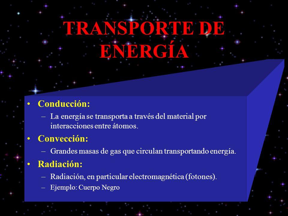 TRANSPORTE DE ENERGÍA Conducción: –La energía se transporta a través del material por interacciones entre átomos. Convección: –Grandes masas de gas qu