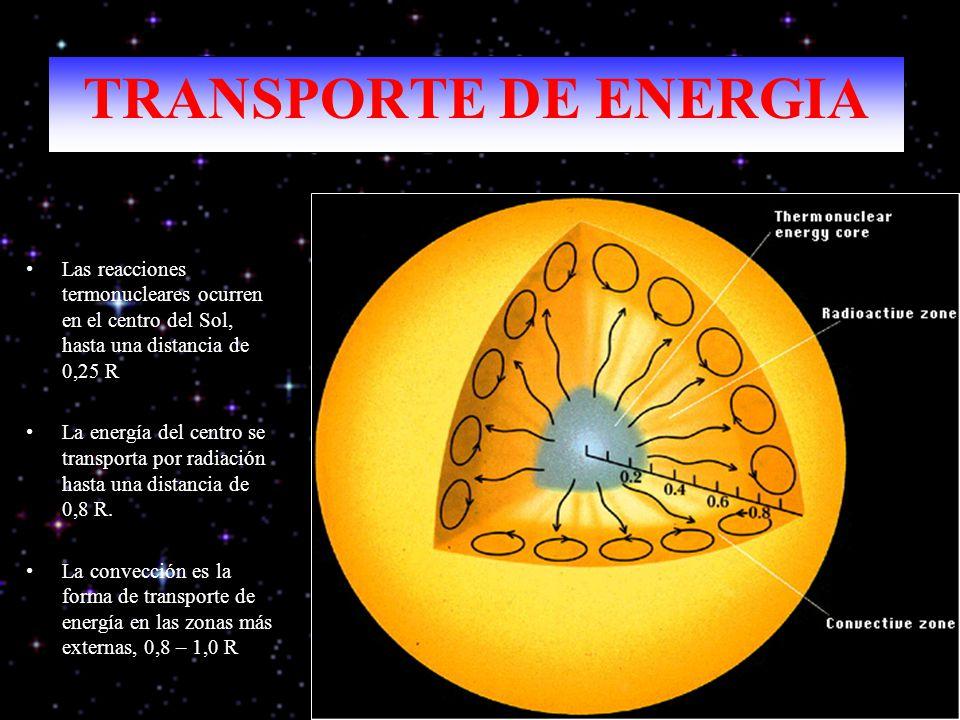 TRANSPORTE DE ENERGIA Las reacciones termonucleares ocurren en el centro del Sol, hasta una distancia de 0,25 R La energía del centro se transporta po