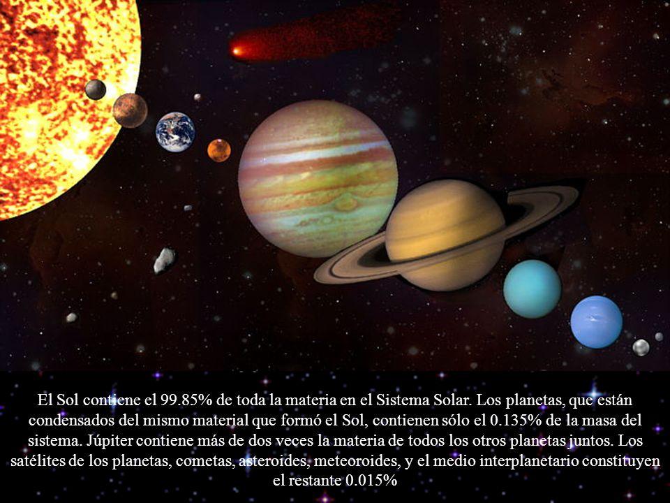 El Sol contiene el 99.85% de toda la materia en el Sistema Solar. Los planetas, que están condensados del mismo material que formó el Sol, contienen s
