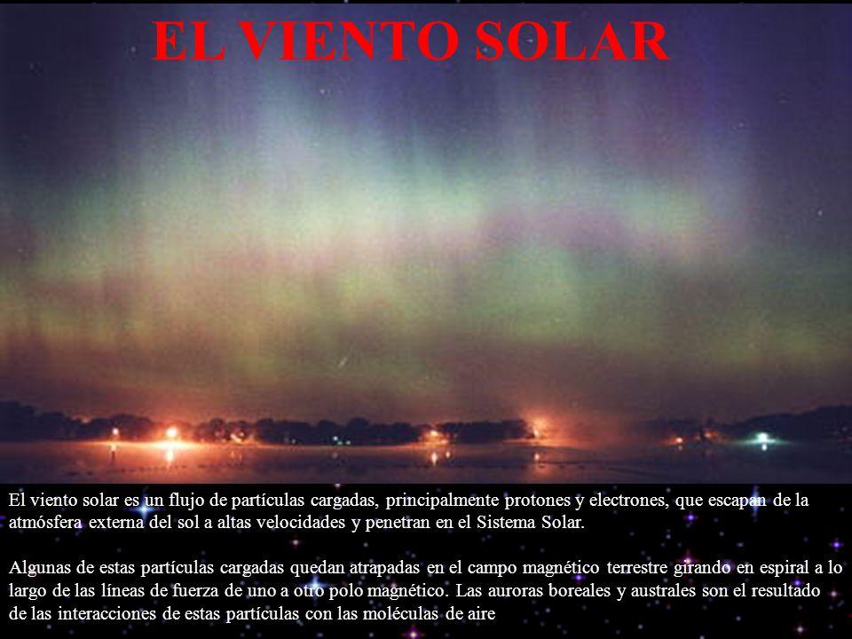 EL VIENTO SOLAR El viento solar es un flujo de partículas cargadas, principalmente protones y electrones, que escapan de la atmósfera externa del sol