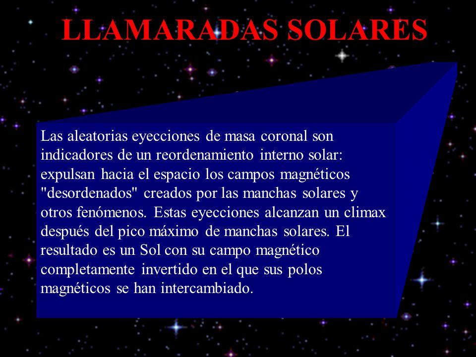 Las aleatorias eyecciones de masa coronal son indicadores de un reordenamiento interno solar: expulsan hacia el espacio los campos magnéticos