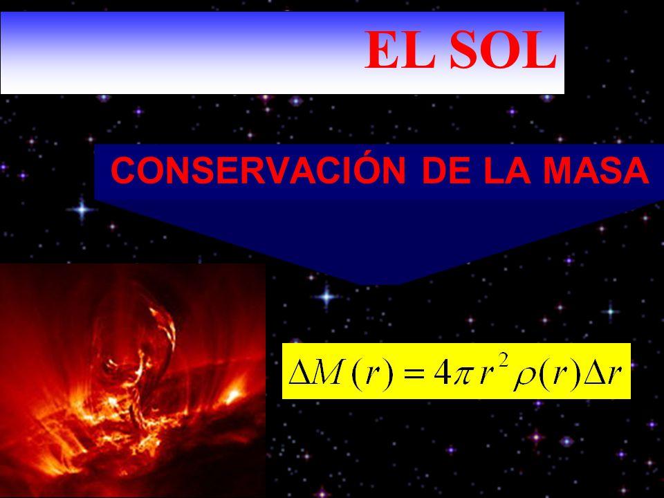 CONSERVACIÓN DE LA MASA EL SOL