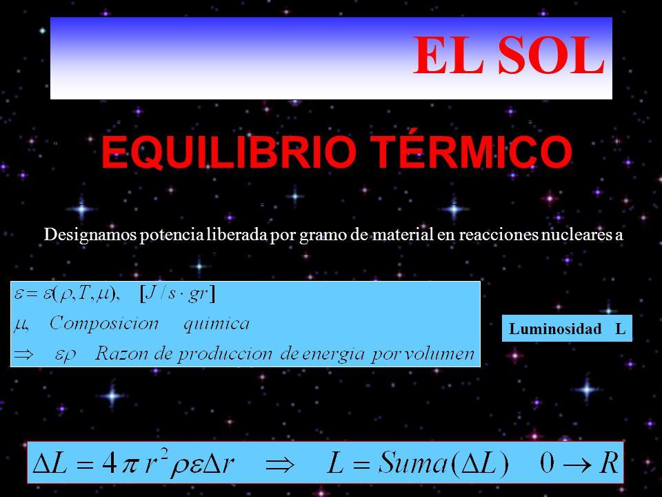 EQUILIBRIO TÉRMICO Designamos potencia liberada por gramo de material en reacciones nucleares a Luminosidad L EL SOL
