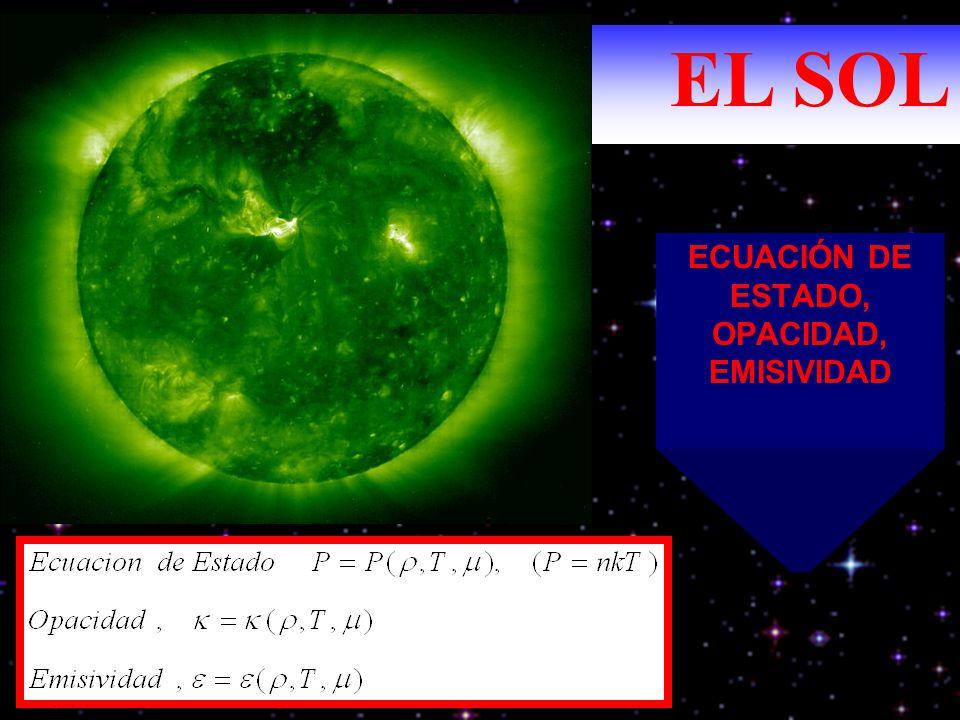 ECUACIÓN DE ESTADO, OPACIDAD, EMISIVIDAD EL SOL