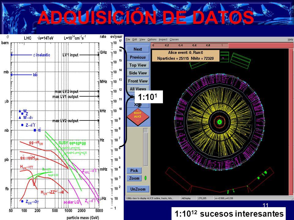 11 ADQUISICIÓN DE DATOS 1:10 12 sucesos interesantes 1:10 1 2