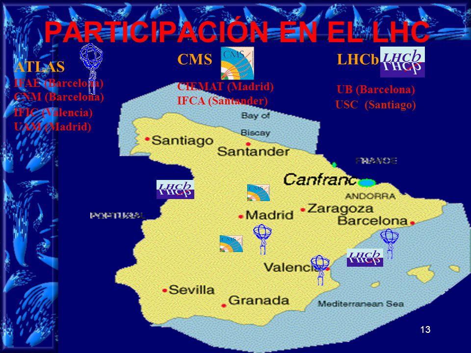 13 PARTICIPACIÓN EN EL LHC ATLAS IFAE (Barcelona) CNM (Barcelona) CMSLHCb UB (Barcelona) IFIC (Valencia) UAM (Madrid) USC (Santiago) CIEMAT (Madrid) IFCA (Santander)