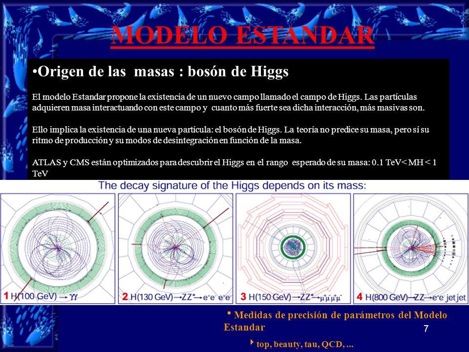 7 Origen de las masas : bosón de Higgs El modelo Estandar propone la existencia de un nuevo campo llamado el campo de Higgs.