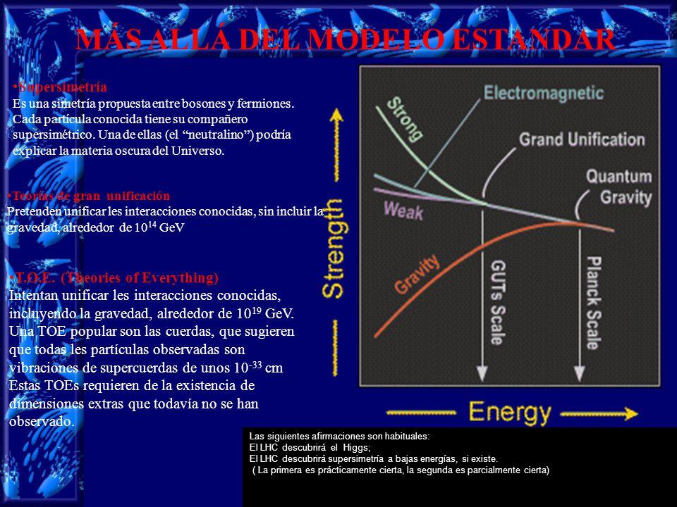 8 Las siguientes afirmaciones son habituales: El LHC descubrirá el Higgs; El LHC descubrirá supersimetría a bajas energías, si existe.