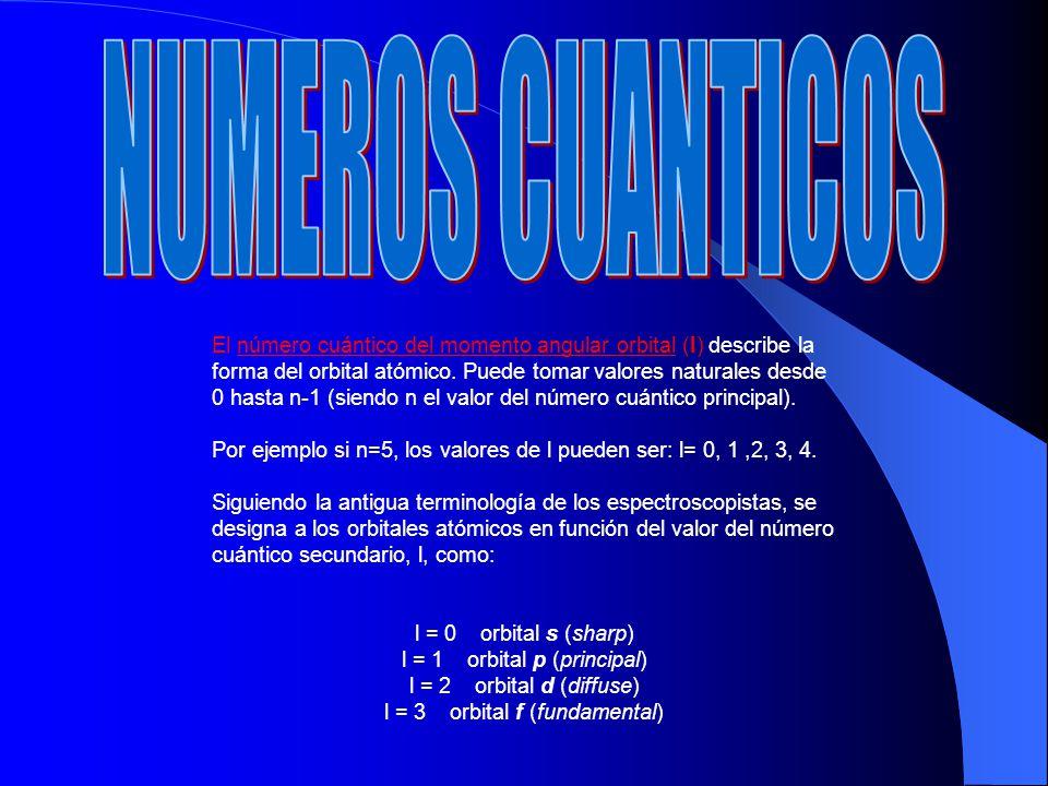 El número cuántico magnético (m), determina la orientación espacial del orbital.