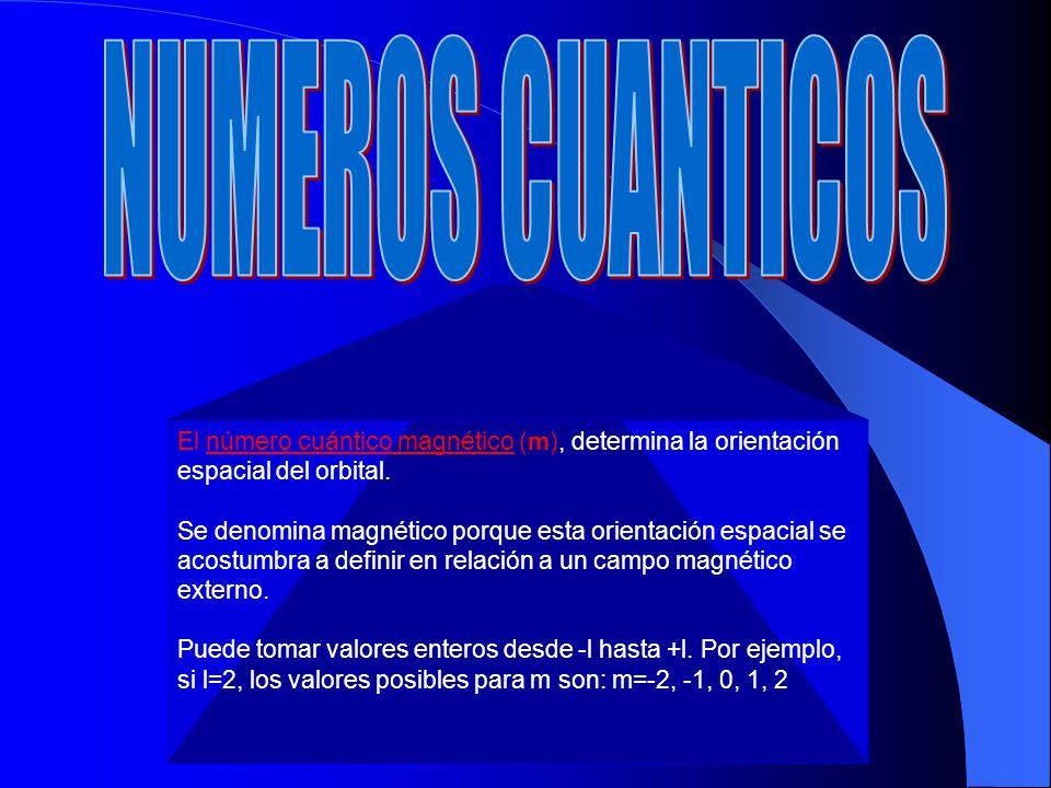 El número cuántico de espín (s), sólo puede tomar dos valores: +1/2 y -1/2.