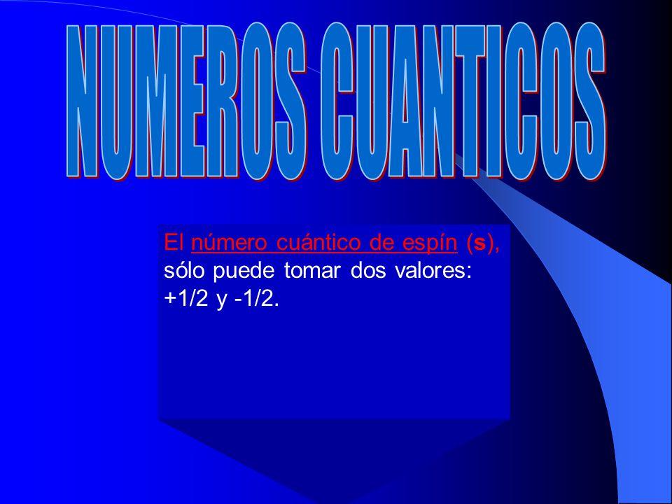 CAPAS Y SUBCAPAS PRINCIPALES Todos los orbitales con el mismo valor del número cuántico principal, n, se encuentran en la misma capa electrónica principal o nivel principal, y todos los orbitales con los mismos valores de n y l están en la misma subcapa o subnivel.