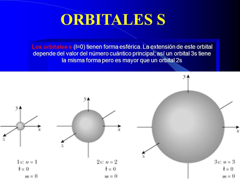 Los orbitales p (l=1) están formados por dos lóbulos idénticos que se proyectan a lo largo de un eje.