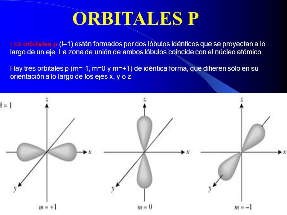 Los orbitales d (l=2) también están formados por lóbulos.