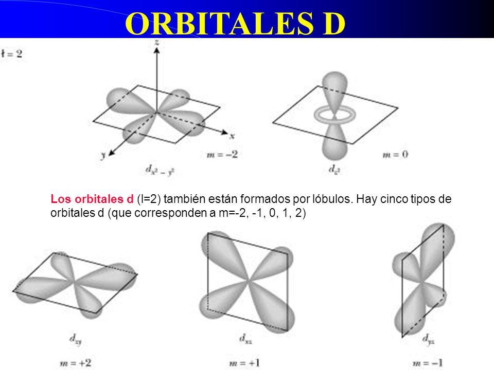 Los orbitales f (l=3) también tienen un aspecto multilobular.