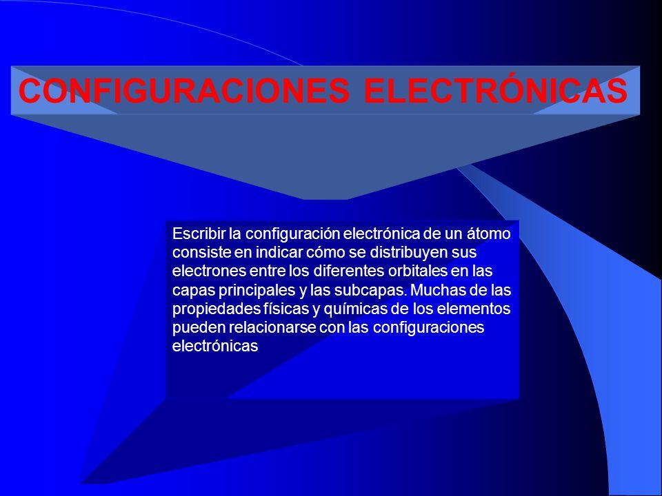 Los electrones ocupan los orbitales de forma que se minimice la energía del átomo.