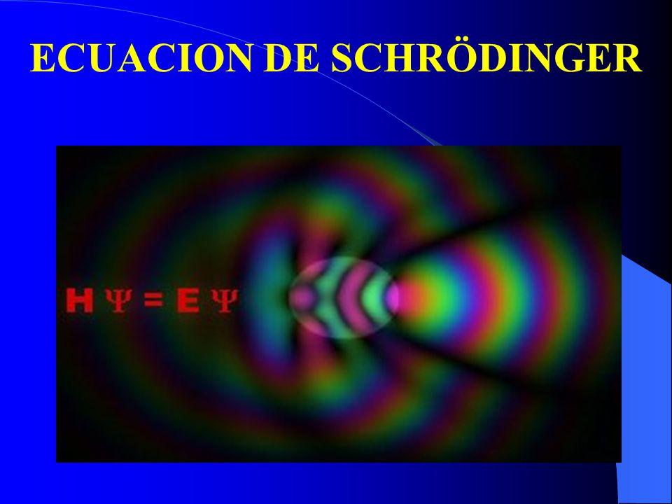 En tres dimensiones y en una dimensión ECUACION DE SCHRÖDINGER
