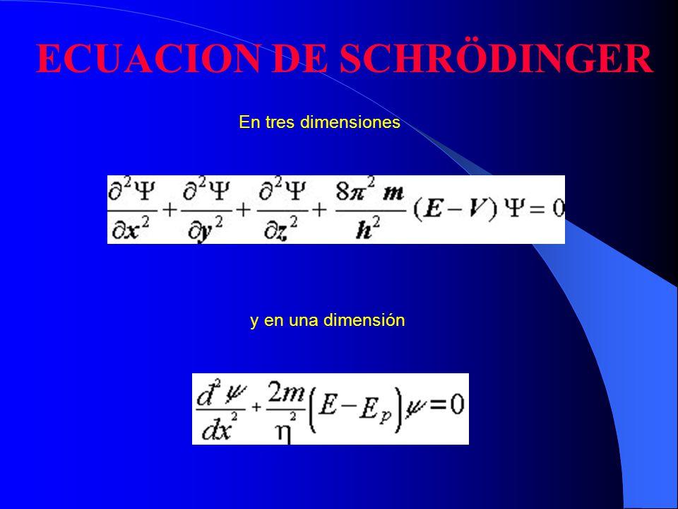 En esta ecuación: es la llamada función de onda.
