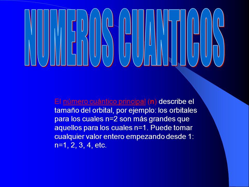 El número cuántico del momento angular orbital (l) describe la forma del orbital atómico.