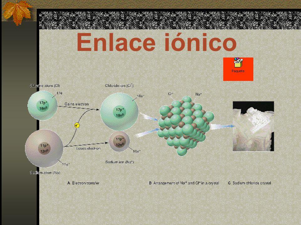 Estructura de compuestos iónicos (cloruro de sodio) Se forma una estructura cristalina tridimensional en donde todos los enlaces son igualmente fuertes.
