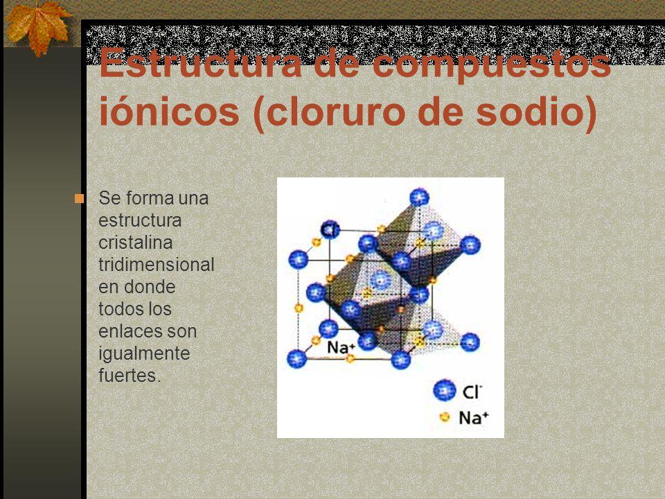 Propiedades de los compuestos iónicos Dureza Punto de fusión y ebullición altos.