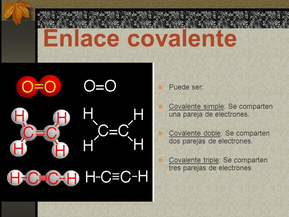 Tipos de enlace covalente Enlace covalente puro Se da entre dos átomos iguales.