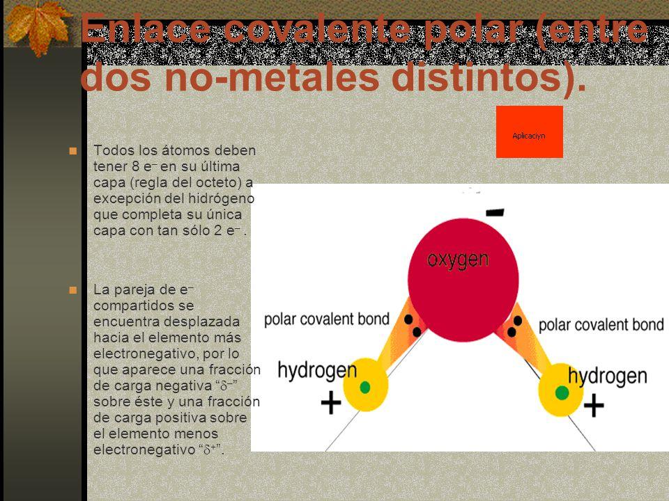Ejemplos de enlace covalente polar.