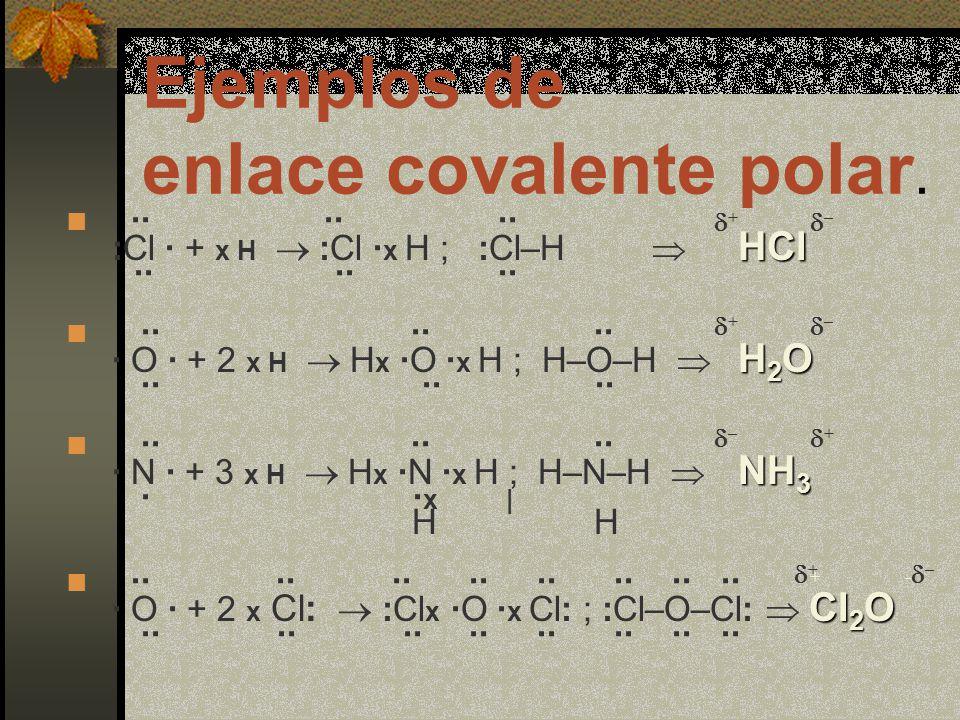 Momentos dipolares. Geometría molecular. CO 2 BF 3 CH 4 H2OH2O NH 3