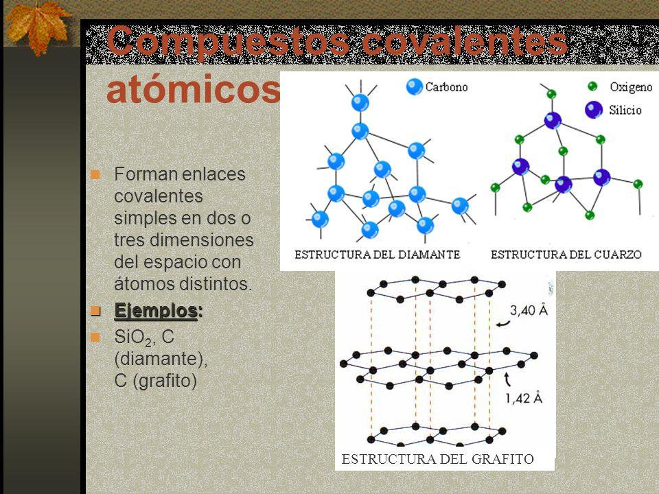 Propiedades de los compuestos covalentes Moleculares Moleculares Puntos de fusión y ebullición bajos.