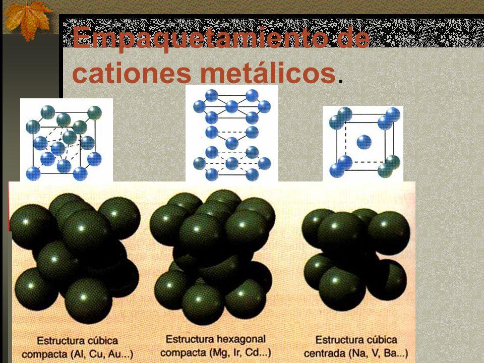 presión Propiedades de los compuestos metálicos.