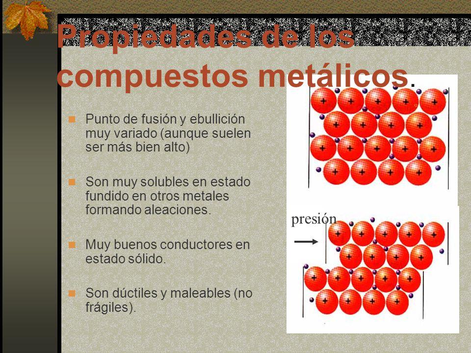 Fuerzas intermoleculares Fuerzas de dispersión Enlace de hidrógeno Atracción dipolo-dipolo