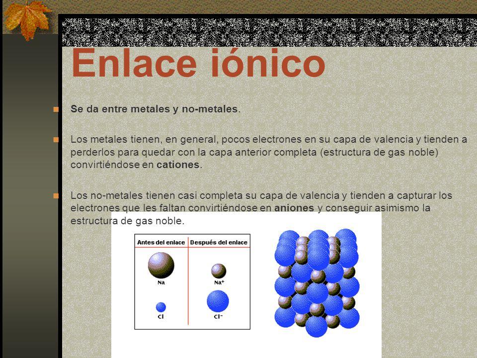 Reacciones de ionización Los metales se ionizan perdiendo electrones: M – n e – M n+ Los no-metales se ionizan ganando electrones: N + n e – N n– Ejemplos: Ejemplos: Metales:Na – 1 e – Na + Ca – 2 e – Ca 2+ Fe – 3 e – Fe 3+ No-metales:Cl + 1 e – Cl – O + 2 e – O 2–