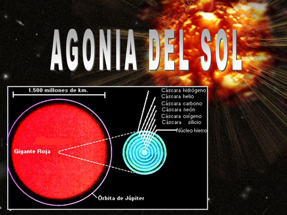 Dependiendo de la masa de la estrella, su muerte es diferente AGONIA DEL SOL