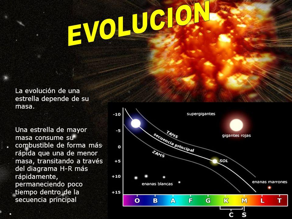 1.- Estrellas de 0.8 a 11 masas solares