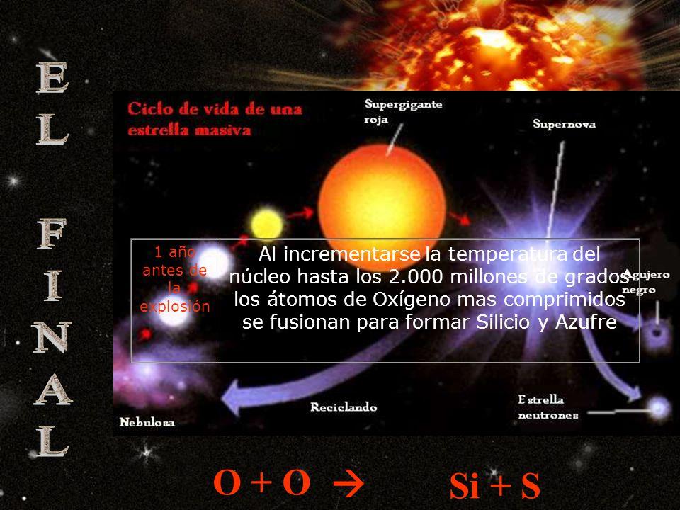 7 años antes de la explosión Cuando la temperatura del núcleo alcanza los 1.500 millones de grados, los átomos de Neón se fusionan para producir Oxíge