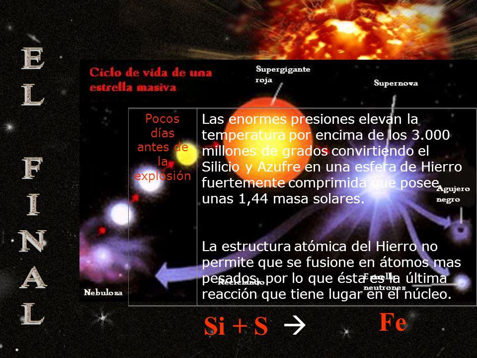1 año antes de la explosión Al incrementarse la temperatura del núcleo hasta los 2.000 millones de grados los átomos de Oxígeno mas comprimidos se fusionan para formar Silicio y Azufre O + OSi + S