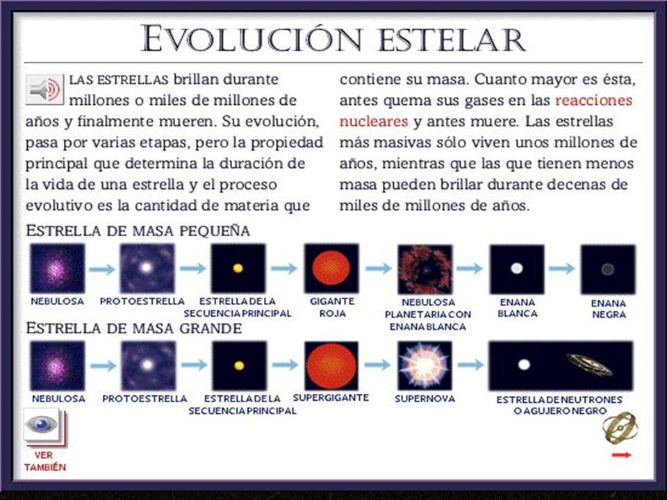 La evolución de una estrella depende de su masa. Una estrella de mayor masa consume su combustible de forma más rápida que una de menor masa, transita