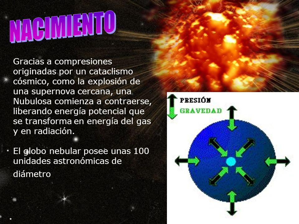 Gracias a compresiones originadas por un cataclismo cósmico, como la explosión de una supernova cercana, una Nubulosa comienza a contraerse, liberando energía potencial que se transforma en energía del gas y en radiación.