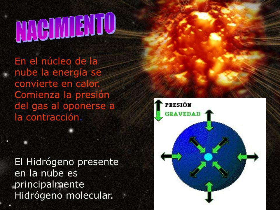 En el núcleo de la nube la energía se convierte en calor.