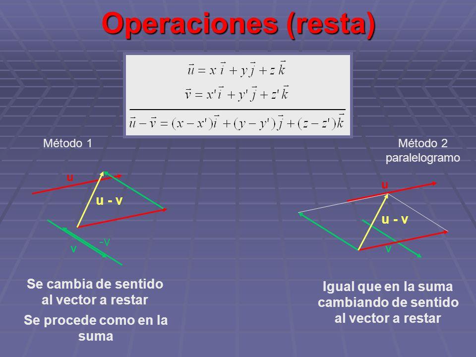 Operaciones (producto por un escalar) Casos: Escalar mayor que 1 Escalar menor que uno Escalar negativo u 3 u